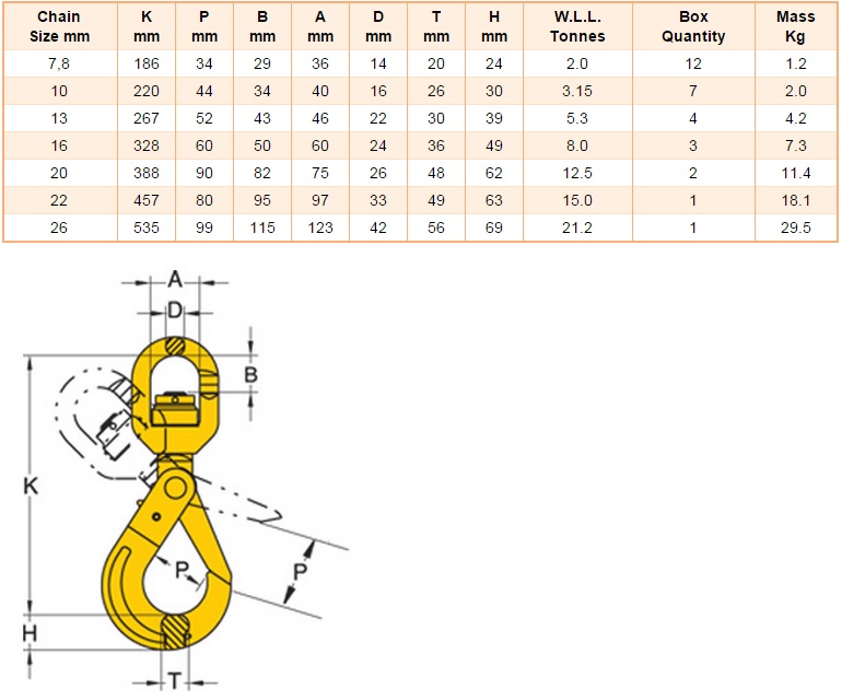 grade 80 swivel self locking hook